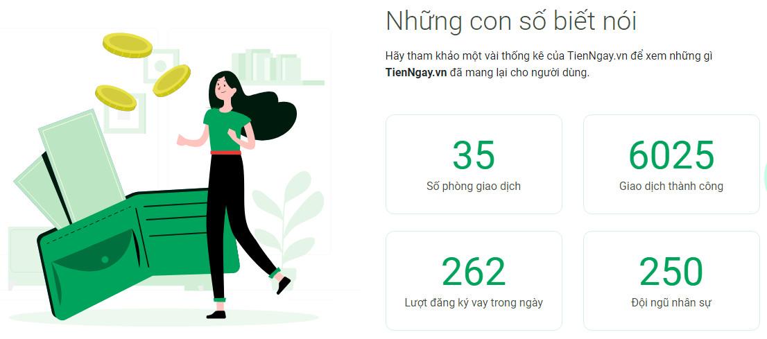 Thông tin về TienNgay