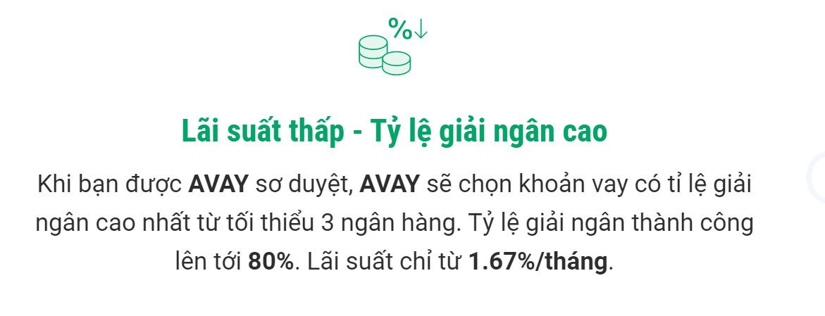 Ưu điểm vay tiền Avay